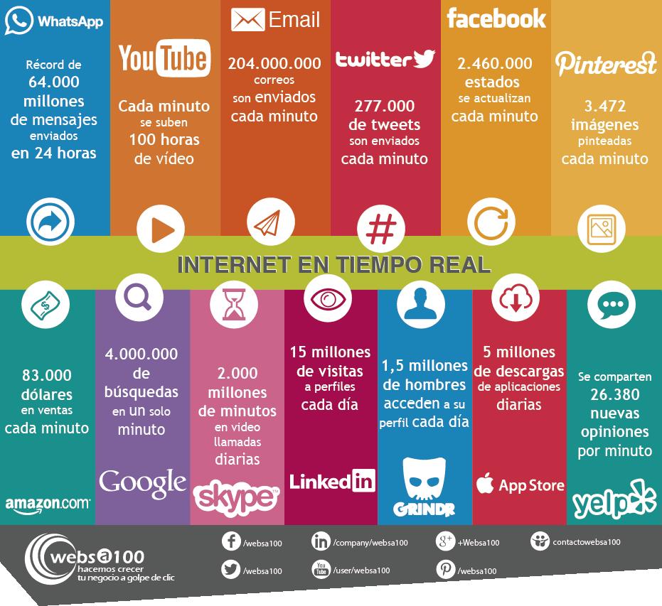 infografia_cifras_twitter.png